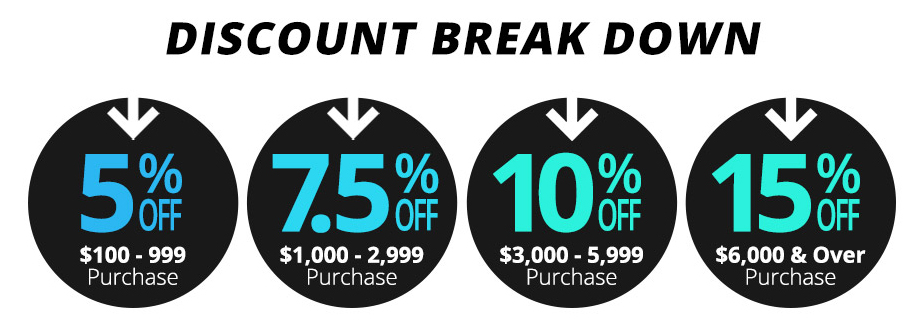 DISCOUNT BREAK